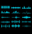 hud sound music equalizer audio waves interface vector image