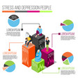 stress people isometric infographics vector image vector image