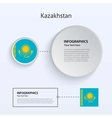 Kazakhstan Country Set of Banners vector image