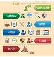 Software development infographics vector image vector image