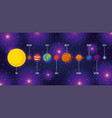 solar system flat vector image vector image