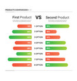 comparison table chart compare template vector image vector image