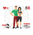 infographics healthy body vector image vector image