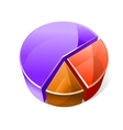 Colourful three dimensional pie graph