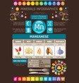 manganese mineral supplement rich food icons vector image vector image