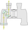 porro prism binoculars vector image vector image