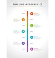 Timeline infographic and icons design template For vector image vector image