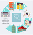 house selection concept for web banners websites vector image