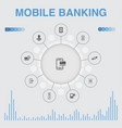 mobile banking infographic with icons contains vector image