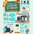 back to school student study and education poster vector image