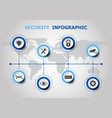 infographic design with security icons vector image