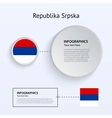 Republika Srpska Country Set of Banners vector image vector image