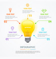business infographic electric light bulb banner vector image vector image