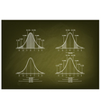 Normal Distribution Chart on Green Chalkboard vector image vector image