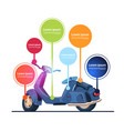 vintage electric scooter template infographic vector image