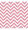pink grunge chevron retro pattern background vector image vector image