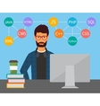 Programming and coding Flat vector image vector image