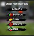 soccer tournament 2018 group b vector image