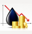 oil barrel price falls down graphics and black vector image