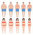 cartoon man and woman slimming stage before and vector image