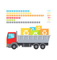 infographic truck with waste vector image vector image