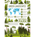 park tree poster for landscape architecture design vector image vector image