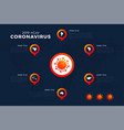 covid-19 covid 19 map with infographic report vector image