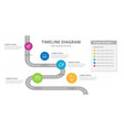 infographic 5 steps timeline diagram with roadmap vector image vector image