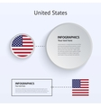 United States Country Set of Banners vector image