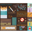 Dangers of smoking infographics elements vector image