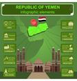 Yemen infographics statistical data sights vector image vector image