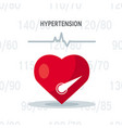 blood pressure concept in flat style vector image vector image