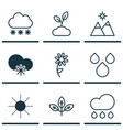 set of 9 world icons includes water drops cold vector image vector image