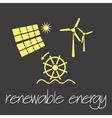 renewable energy source symbols simple banner vector image