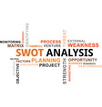 word cloud swot analysis vector image vector image