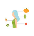 the benefits of vegetables for the body healthy vector image