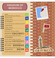 Kingdom of Morocco infographics statistical data vector image vector image