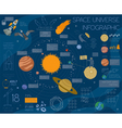 Space universe graphic design Infographic template vector image