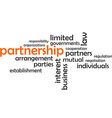 word cloud partnership vector image