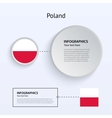 Poland Country Set of Banners vector image vector image