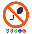 spermicide flat icon vector image