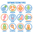 icon set with types of software testing linear vector image vector image