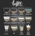 types coffee on blackboard vector image