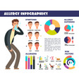 allergy medical infographic with symptoms vector image