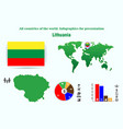 lithuania all countries of the world infographics vector image