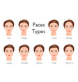 Set of different woman face types Female face