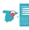 valencia map infographic vector image vector image