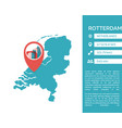 rotterdam map infographic vector image