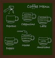 Set of coffee menu Chalkboard menu Vintage chalk vector image