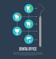dental office banner with tooth symbols vector image vector image